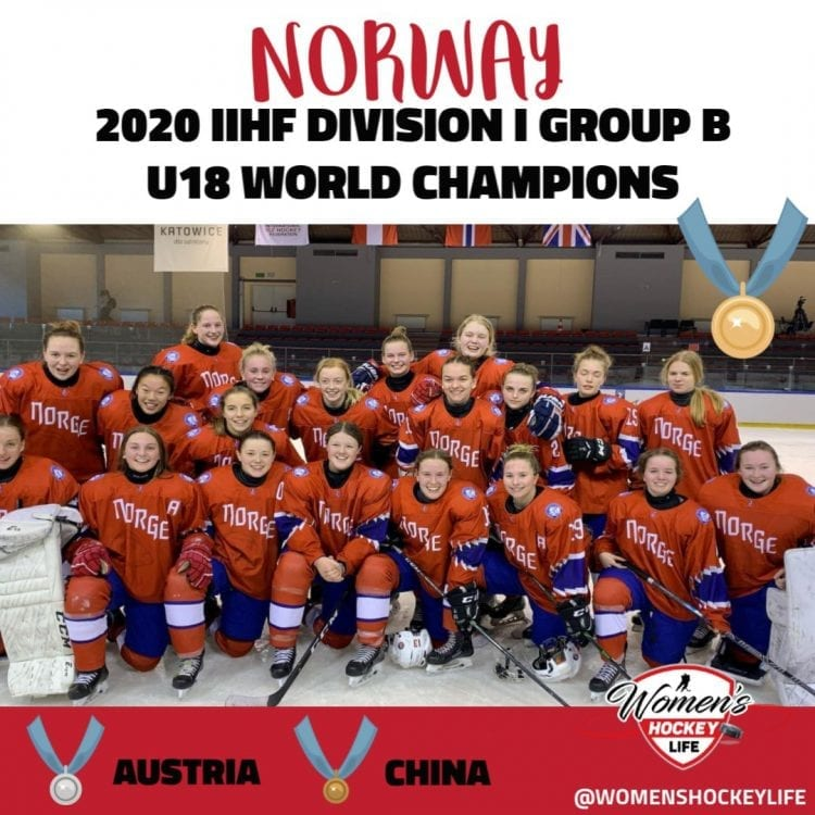 Norway IIHF